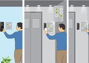 Matrix COSEC Elevator based Access Control
