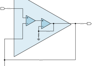 Composite Amplifiers: High Output Drive Capability with Precision