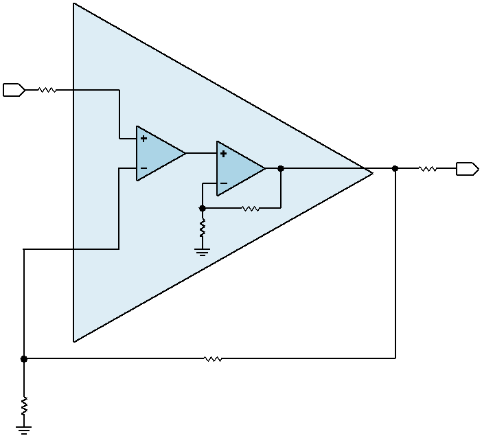 Figure 2. Composite amplifier seen as a single amplifier.