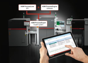 ASM Assembly Systems: More productivity with self-optimizing printingprocesses