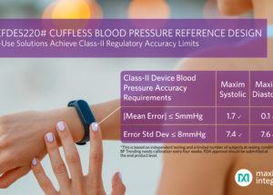 Maxim Unveils Cuffless Blood-Pressure Measurement Solution Meeting Class-II Regulatory Accuracy Limits