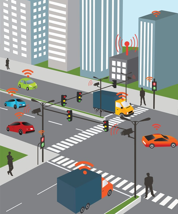 Figure 1: True vehicle autonomy is only achievable when vehicles have precise situational awareness by connecting vehicles to other vehicles and transportation/roadside infrastructures such as traffic signs and signals. (Source: Mouser)