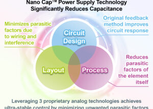 New Nano Cap™ Power Supply Technology Significantly Reduces Capacitance