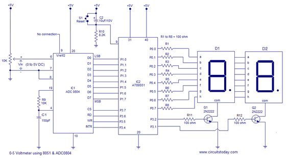0-5-voltmeter.png