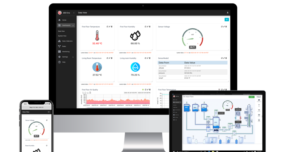 Digi-Key Electronics Announces Global Partnership with Machinechat to Deliver Ready-to-Use IoT Data Management Software
