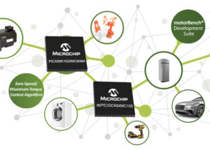 Microchip Revs Up Motor Control Support with   New Devices and an Expanded Design Ecosystem